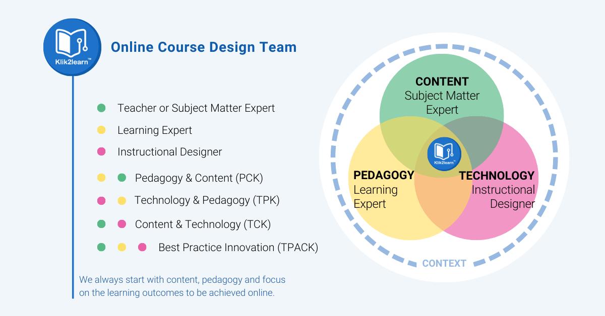 Core design team for online course development